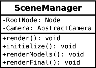 SceneManager